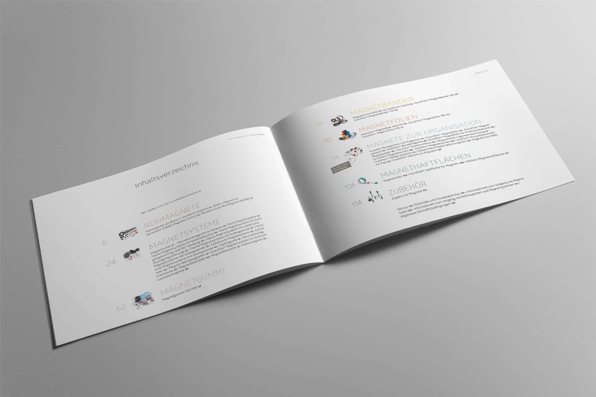 Schallenkammer-03 Inhaltsverzeichnis-Referenz-Klassische-Werbung